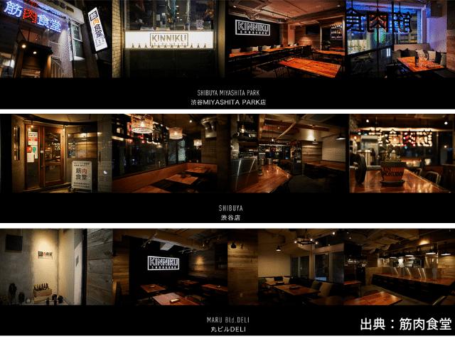 渋谷MIYASHITA PARK店 渋谷店 丸ビルDELI 店舗写真